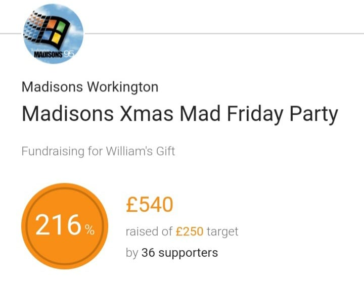 You are currently viewing Huge thanks to all involved at Madison's Workington